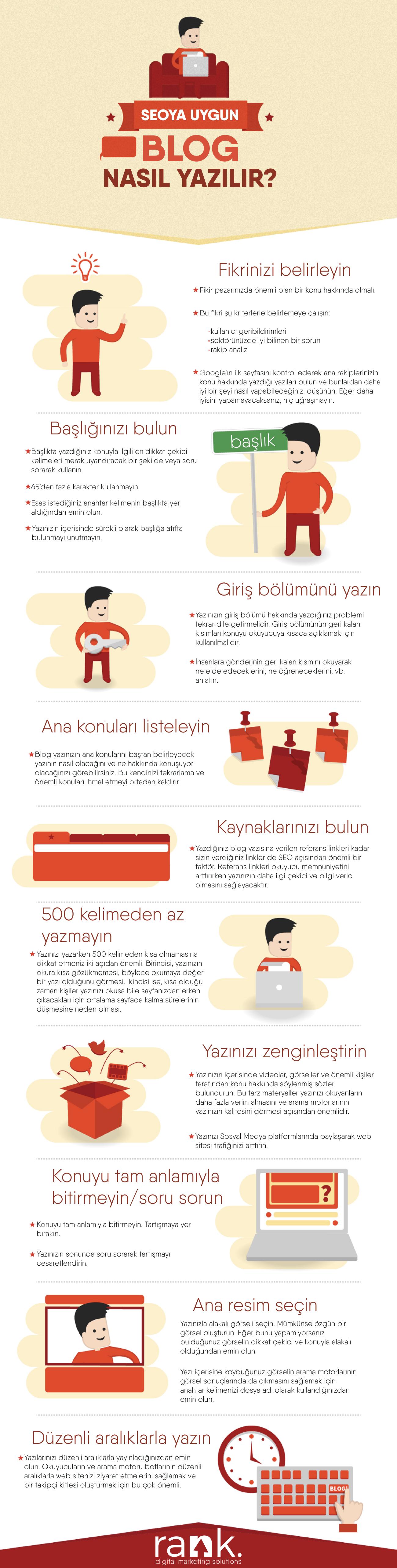 seoya-uygun-blog-yazisi-nasil-yazilir